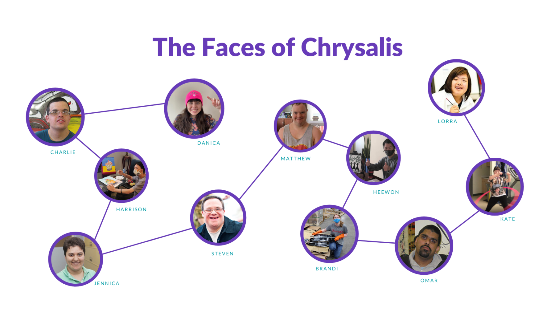 Faces of Chrysalis banner